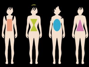 Как правильно подбирать одежду с учетом типа фигуры?